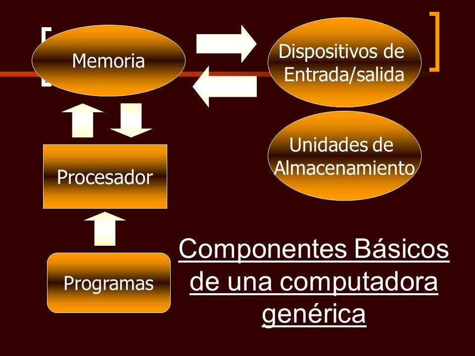 Componentes Básicos de una computadora genérica