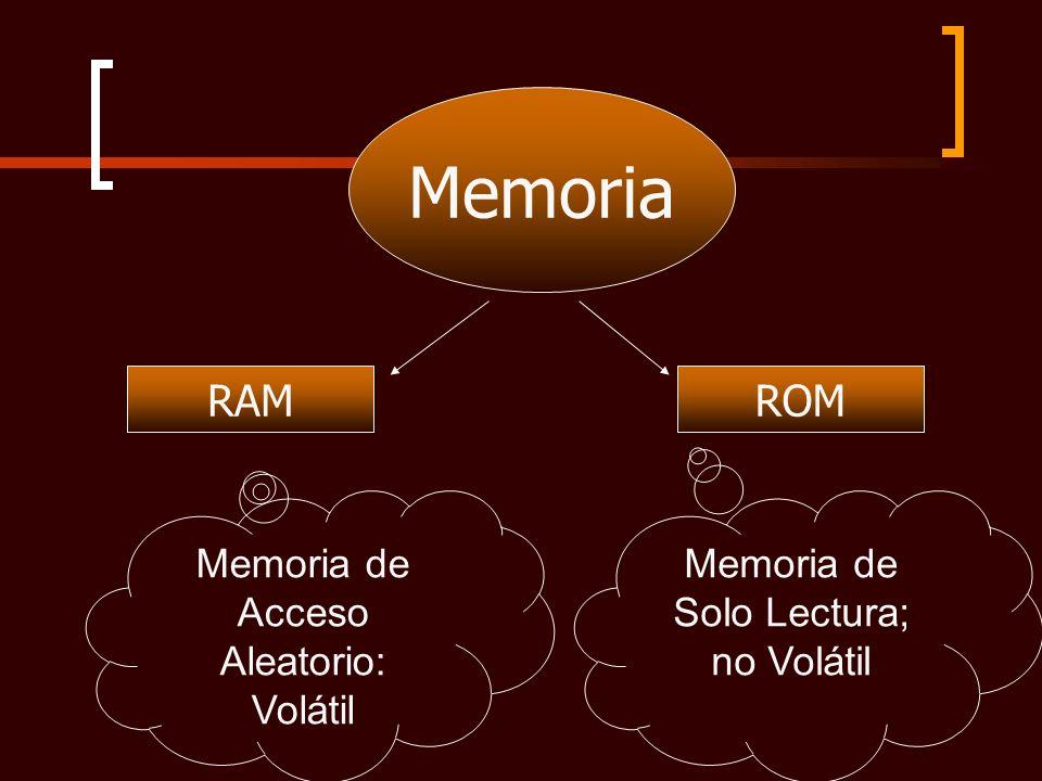 Memoria RAM ROM Memoria de Acceso Aleatorio: Volátil