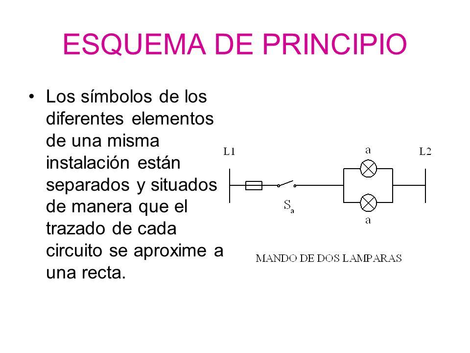 ESQUEMA DE PRINCIPIO