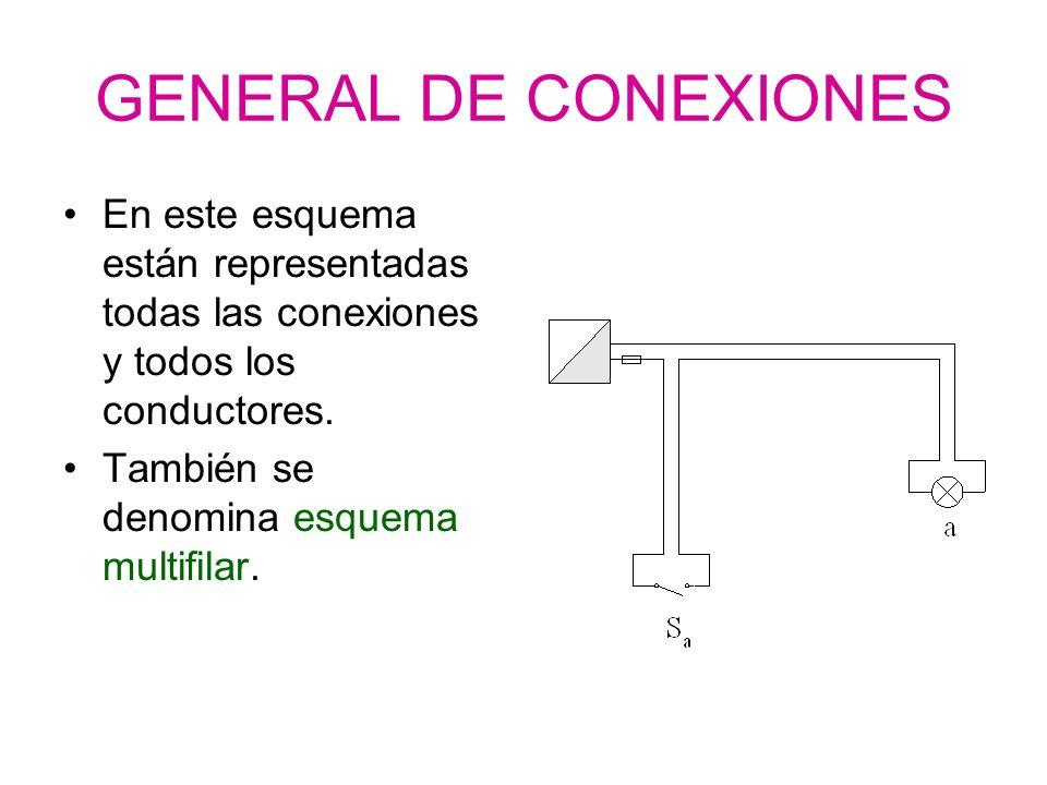 GENERAL DE CONEXIONES En este esquema están representadas todas las conexiones y todos los conductores.