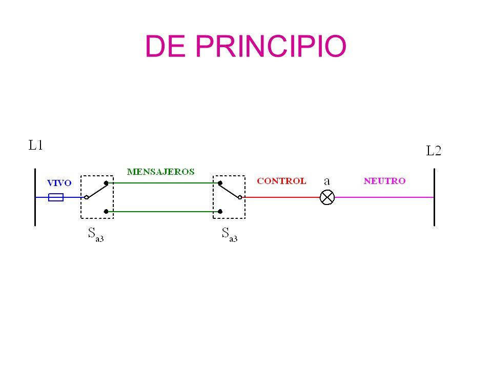 DE PRINCIPIO