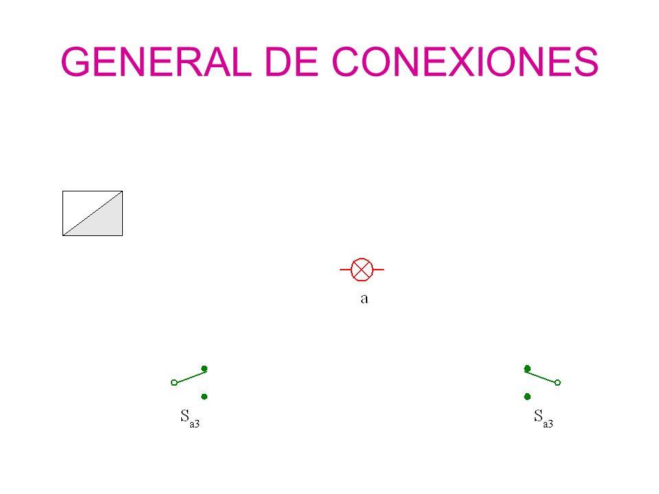 GENERAL DE CONEXIONES