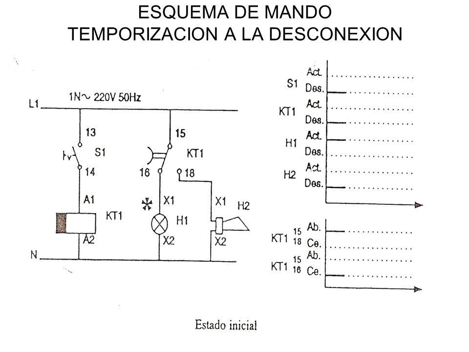 ESQUEMA DE MANDO TEMPORIZACION A LA DESCONEXION