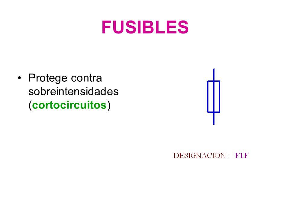 FUSIBLES Protege contra sobreintensidades (cortocircuitos)