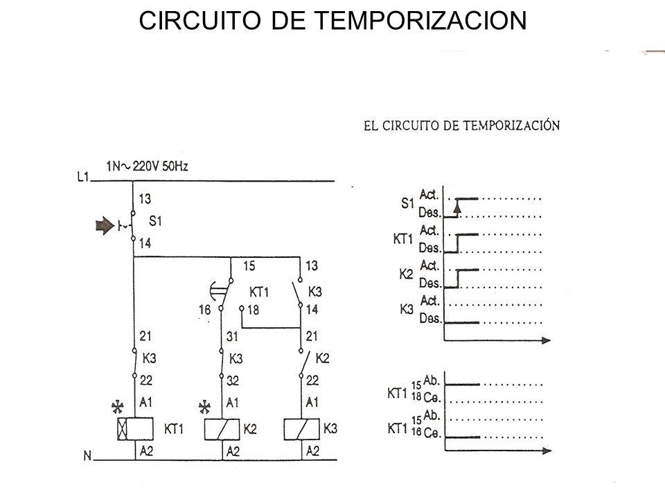 CIRCUITO DE TEMPORIZACION