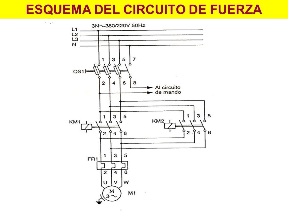 ESQUEMA DEL CIRCUITO DE FUERZA
