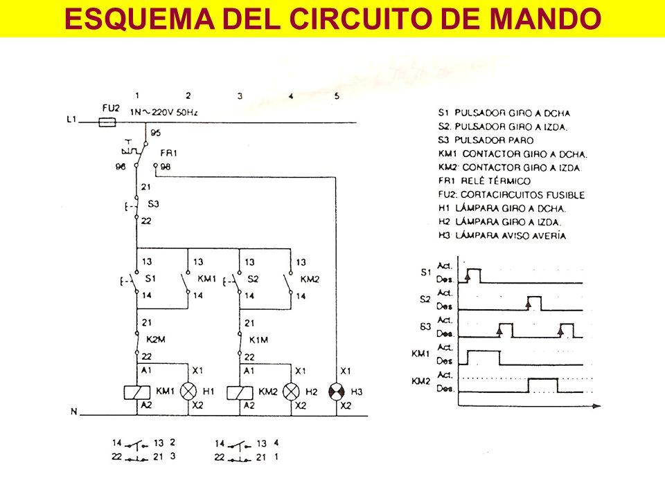 ESQUEMA DEL CIRCUITO DE MANDO