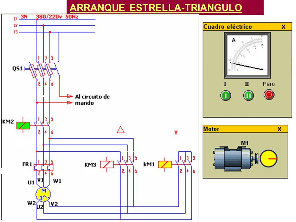 ARRANQUE ESTRELLA-TRIANGULO
