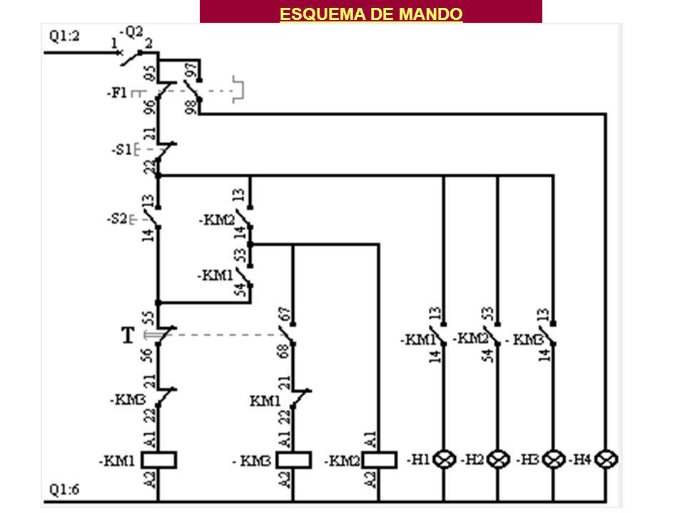 ESQUEMA DE MANDO
