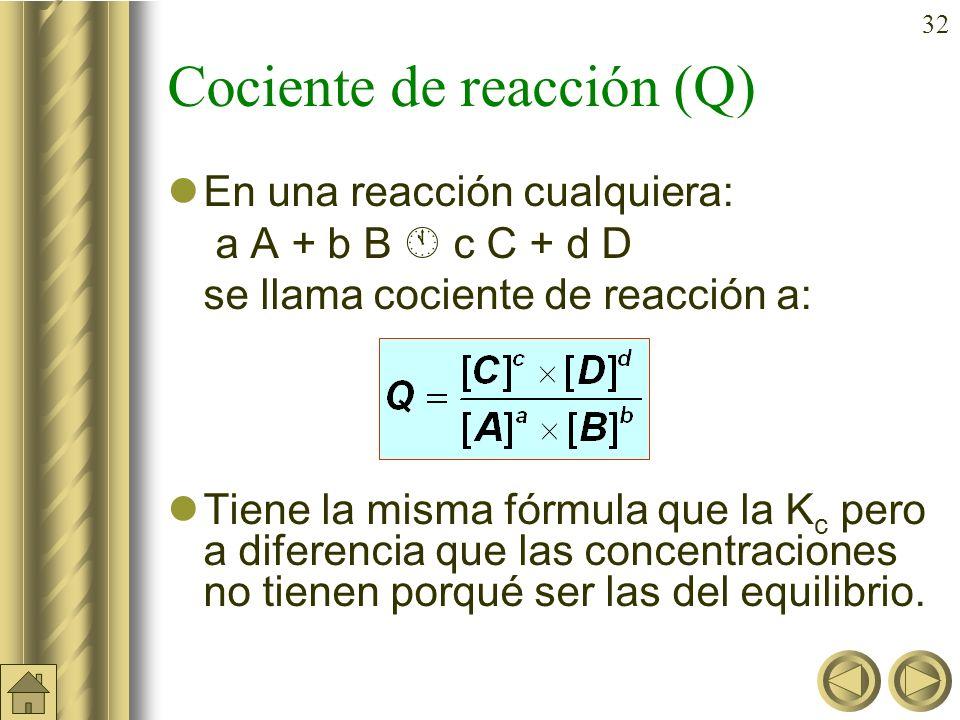 Cociente de reacción (Q)