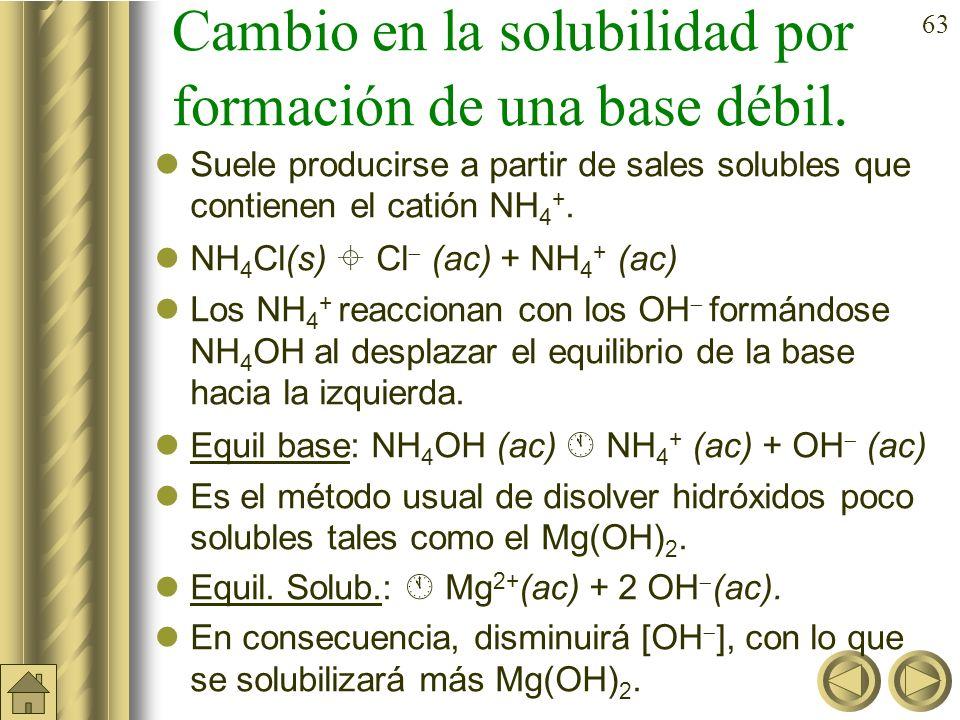 Cambio en la solubilidad por formación de una base débil.