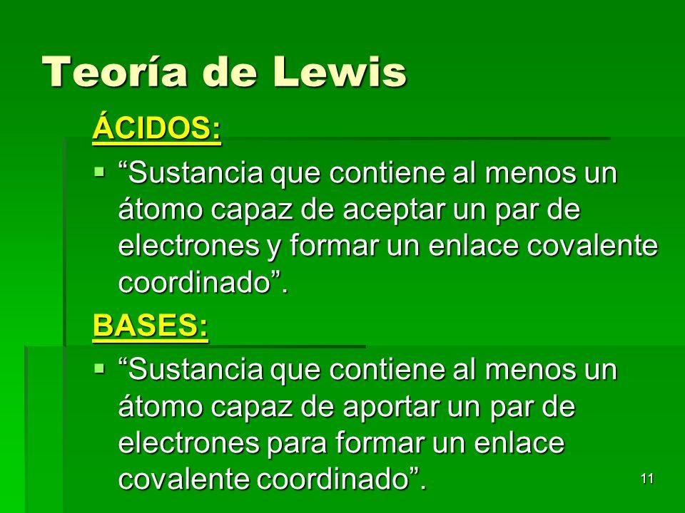Teoría de Lewis ÁCIDOS: