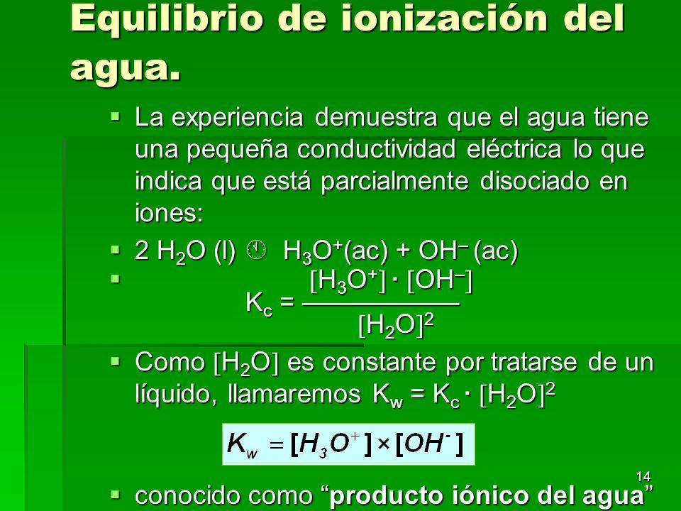 Equilibrio de ionización del agua.