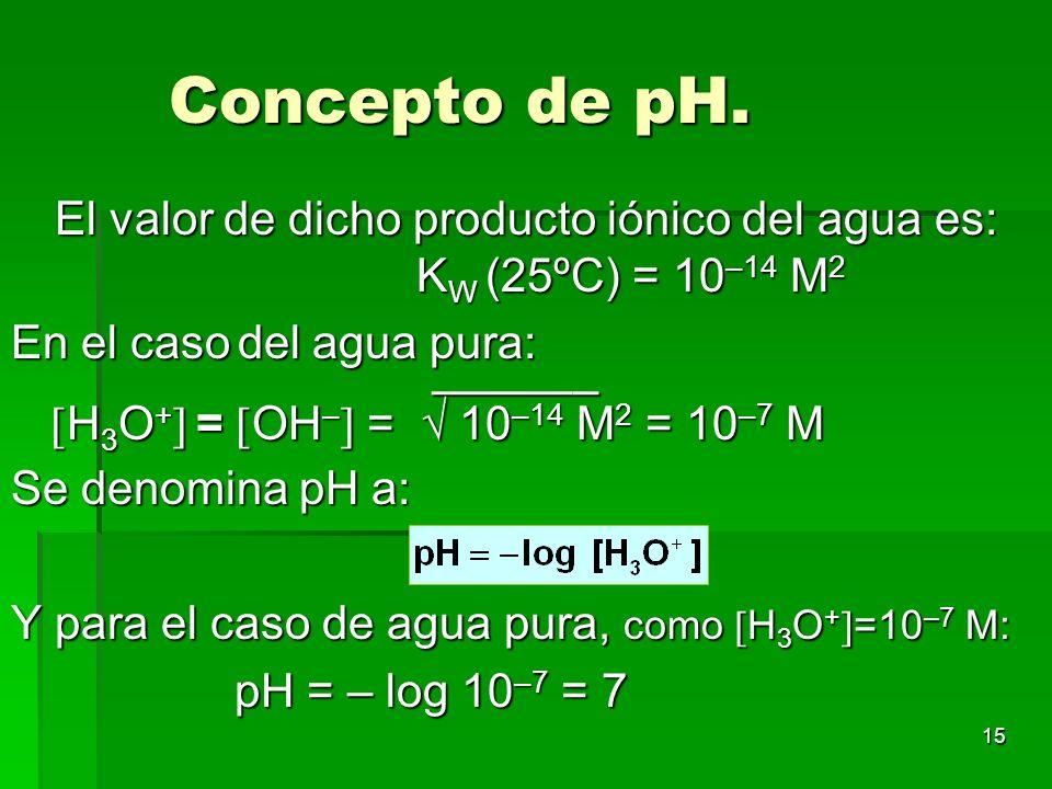 El valor de dicho producto iónico del agua es: KW (25ºC) = 10–14 M2