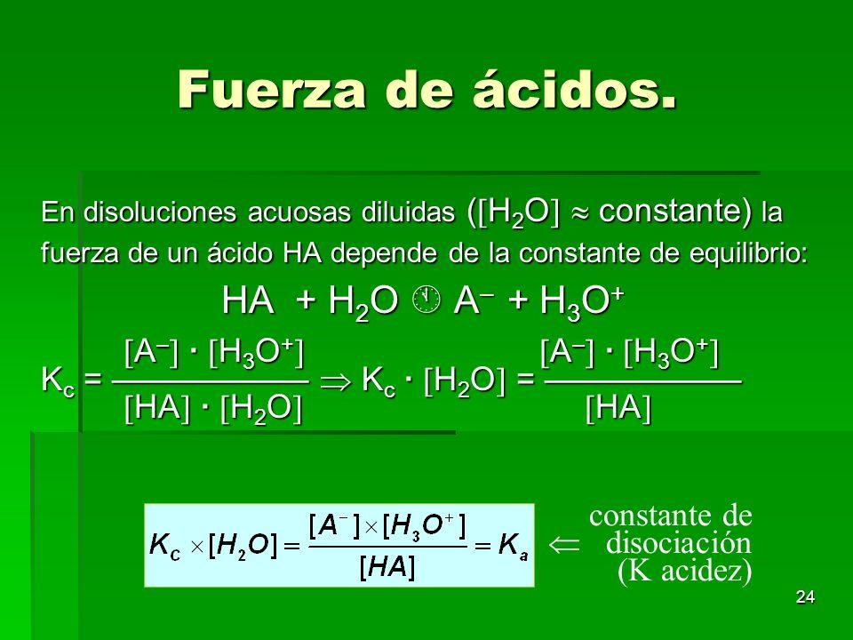 Fuerza de ácidos. En disoluciones acuosas diluidas (H2O  constante) la fuerza de un ácido HA depende de la constante de equilibrio: