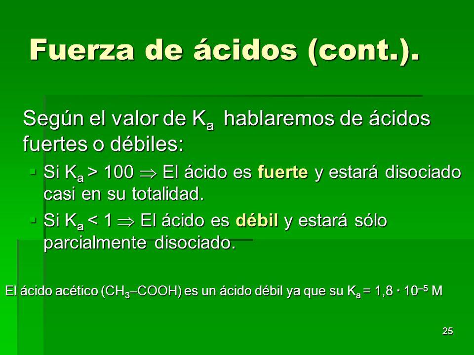 Fuerza de ácidos (cont.).