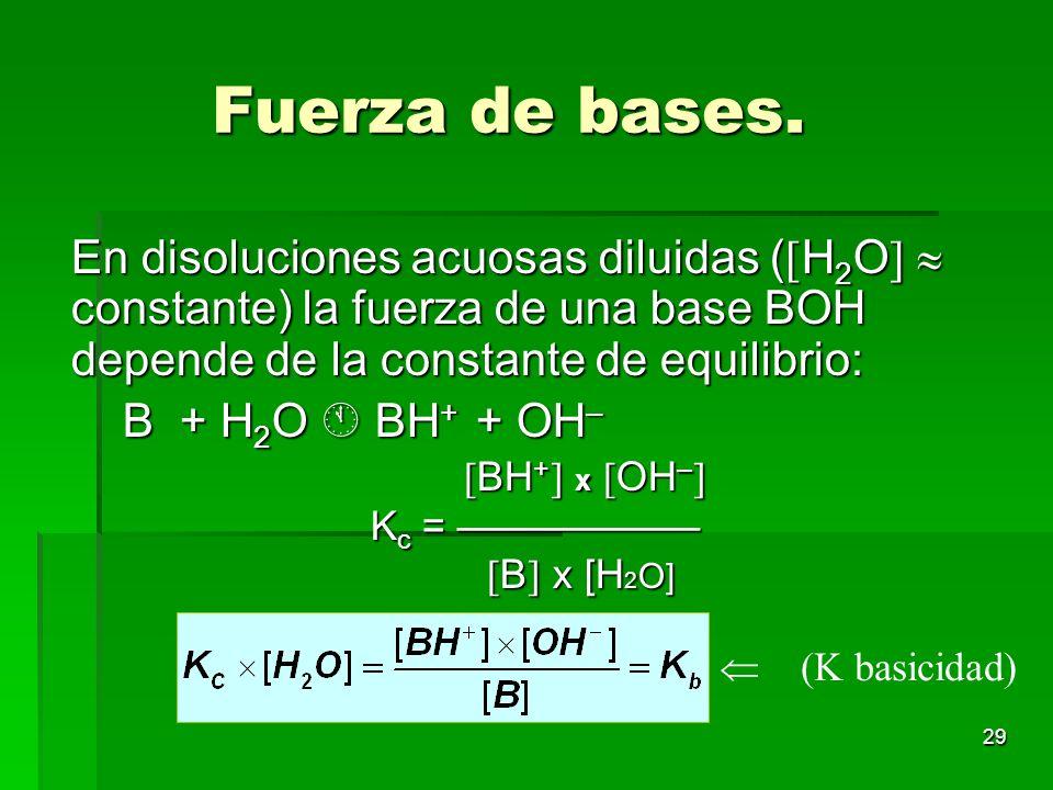 Fuerza de bases.En disoluciones acuosas diluidas (H2O  constante) la fuerza de una base BOH depende de la constante de equilibrio: