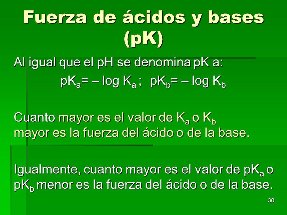 Fuerza de ácidos y bases (pK)