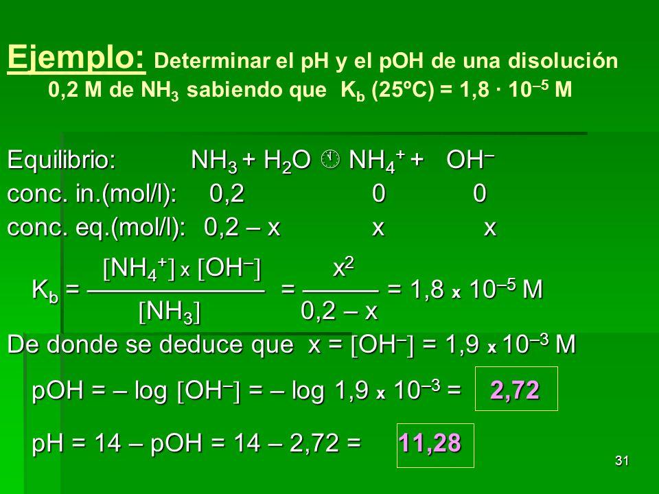 Ejemplo: Determinar el pH y el pOH de una disolución 0,2 M de NH3 sabiendo que Kb (25ºC) = 1,8 · 10–5 M