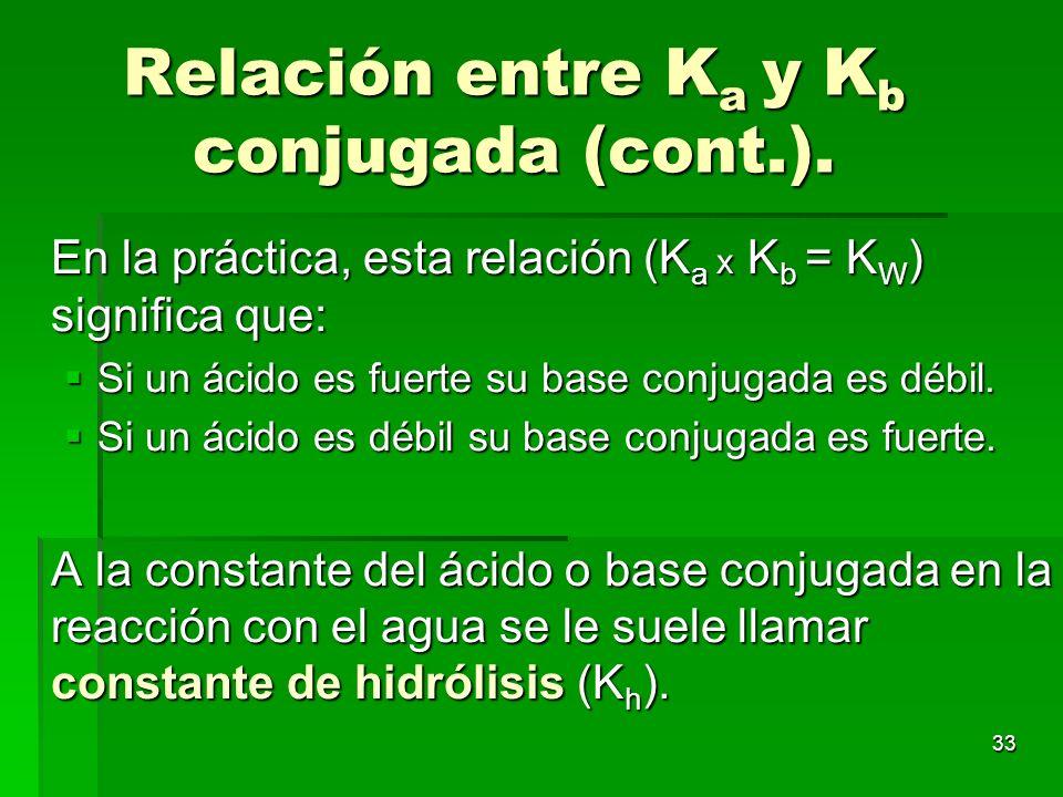 Relación entre Ka y Kb conjugada (cont.).