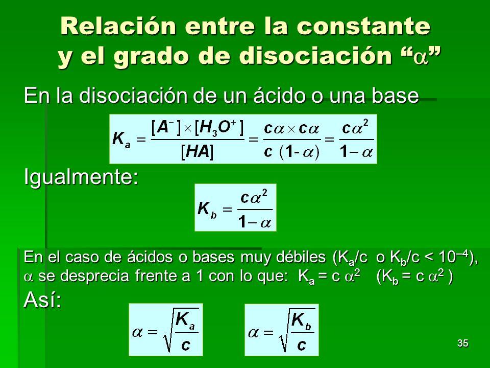 Relación entre la constante y el grado de disociación 
