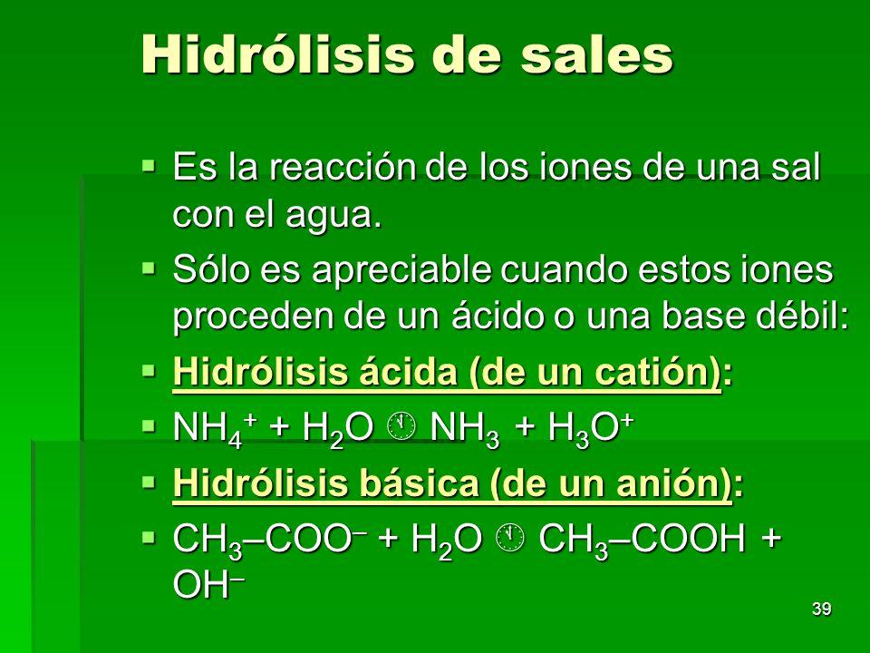 Hidrólisis de salesEs la reacción de los iones de una sal con el agua. Sólo es apreciable cuando estos iones proceden de un ácido o una base débil: