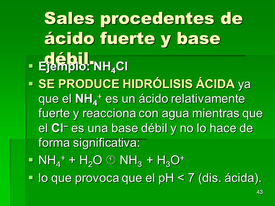 Sales procedentes de ácido fuerte y base débil.