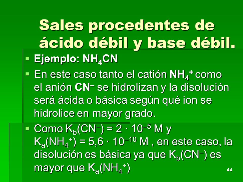 Sales procedentes de ácido débil y base débil.