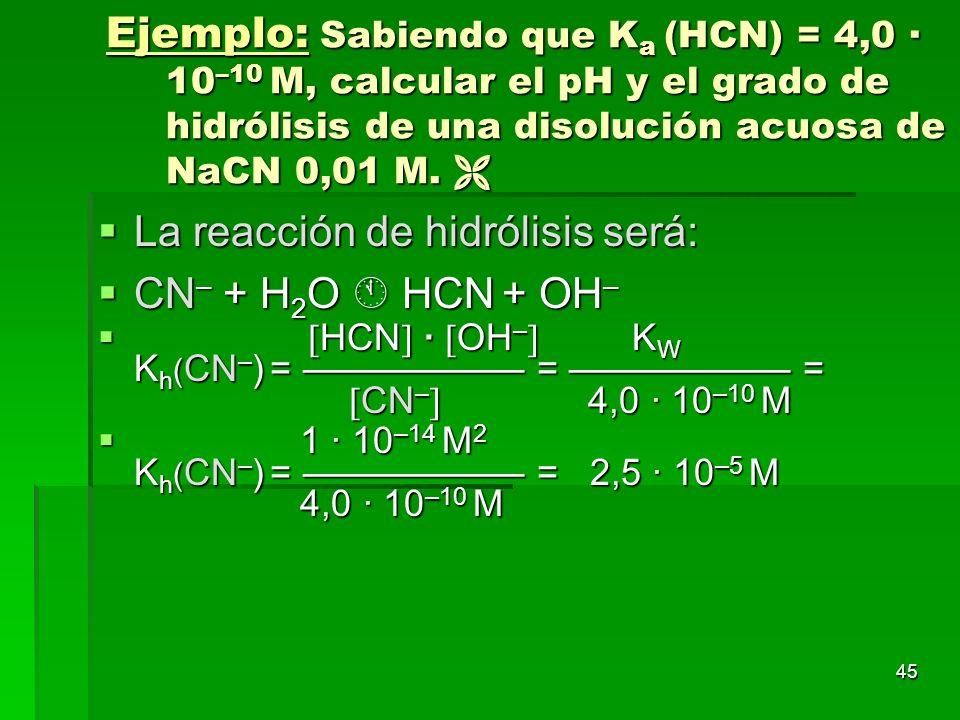 La reacción de hidrólisis será: CN– + H2O  HCN + OH–