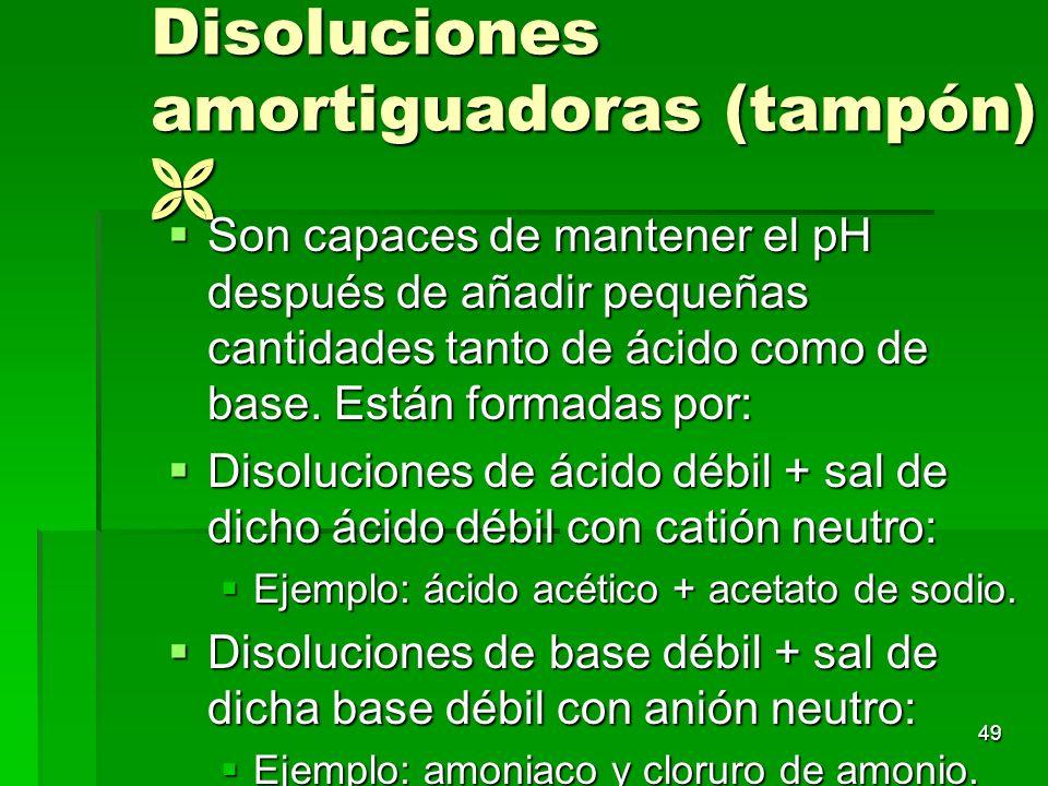 Disoluciones amortiguadoras (tampón) 