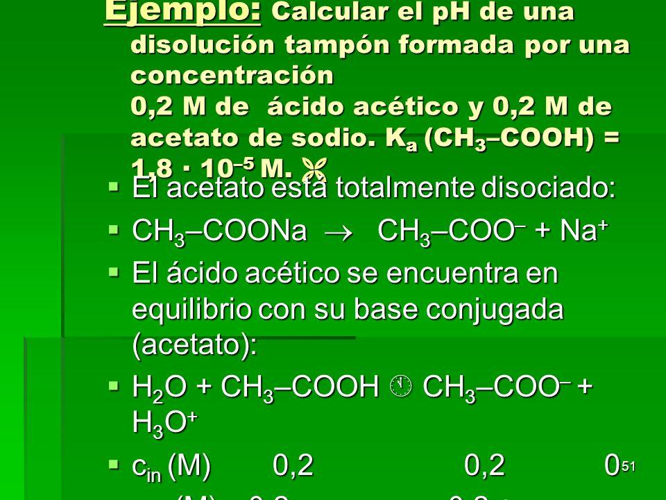 Ejemplo: Calcular el pH de una disolución tampón formada por una concentración 0,2 M de ácido acético y 0,2 M de acetato de sodio. Ka (CH3–COOH) = 1,8 · 10–5 M. 