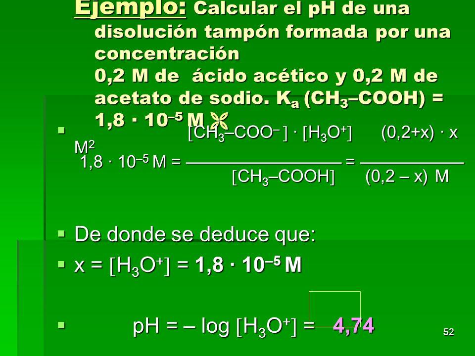 Ejemplo: Calcular el pH de una disolución tampón formada por una concentración 0,2 M de ácido acético y 0,2 M de acetato de sodio. Ka (CH3–COOH) = 1,8 · 10–5 M 