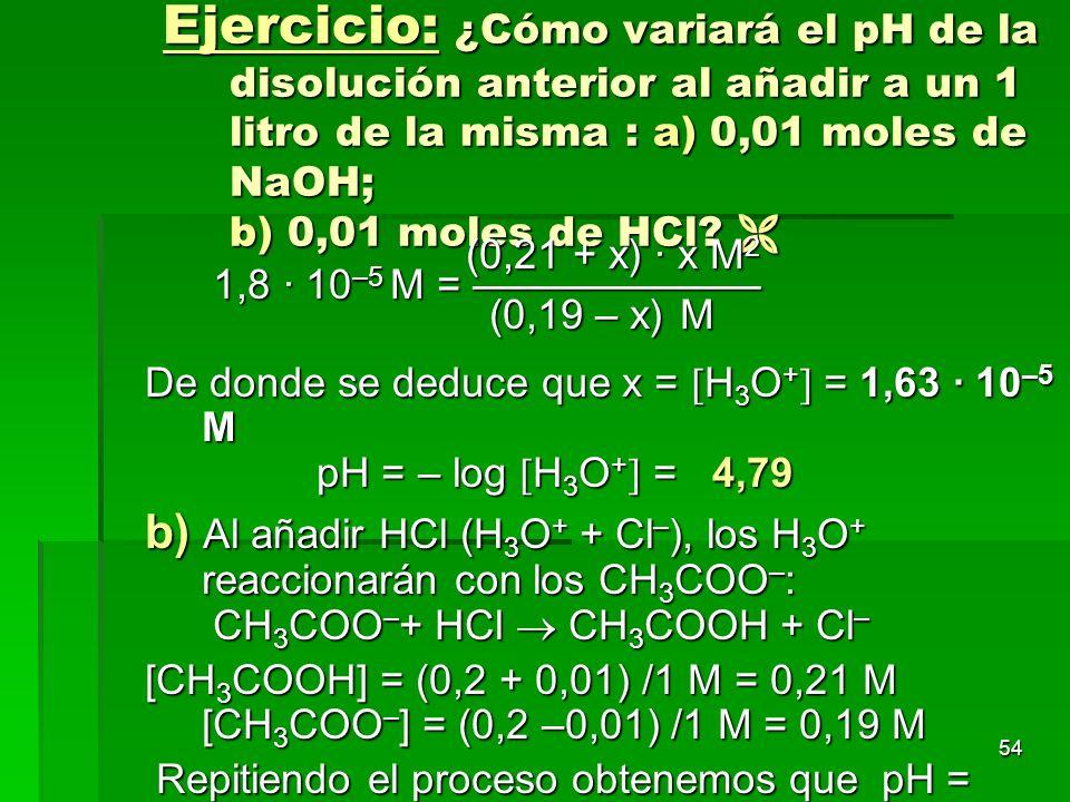 Ejercicio: ¿Cómo variará el pH de la disolución anterior al añadir a un 1 litro de la misma : a) 0,01 moles de NaOH; b) 0,01 moles de HCl 