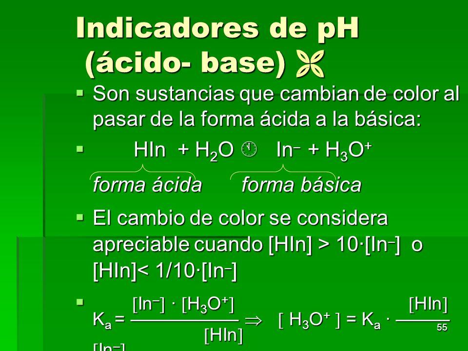 Indicadores de pH (ácido- base) 