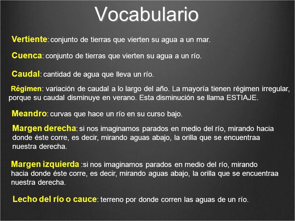 Vocabulario Vertiente: conjunto de tierras que vierten su agua a un mar. Cuenca: conjunto de tierras que vierten su agua a un río.