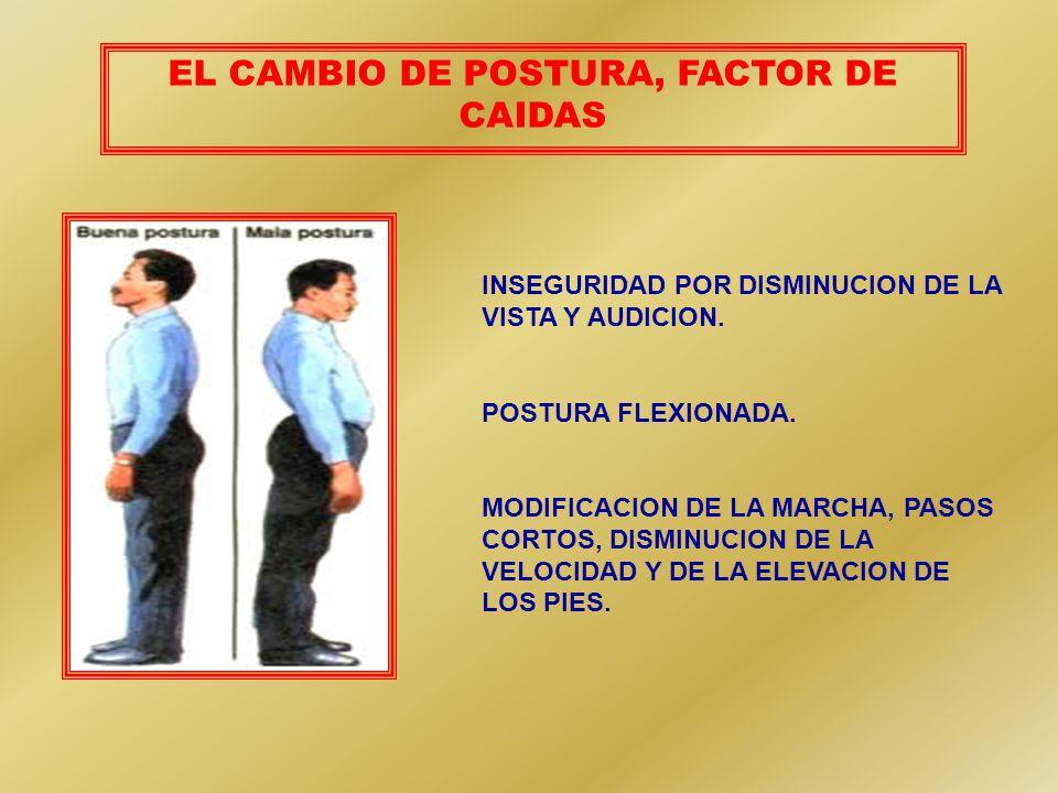 EL CAMBIO DE POSTURA, FACTOR DE CAIDAS