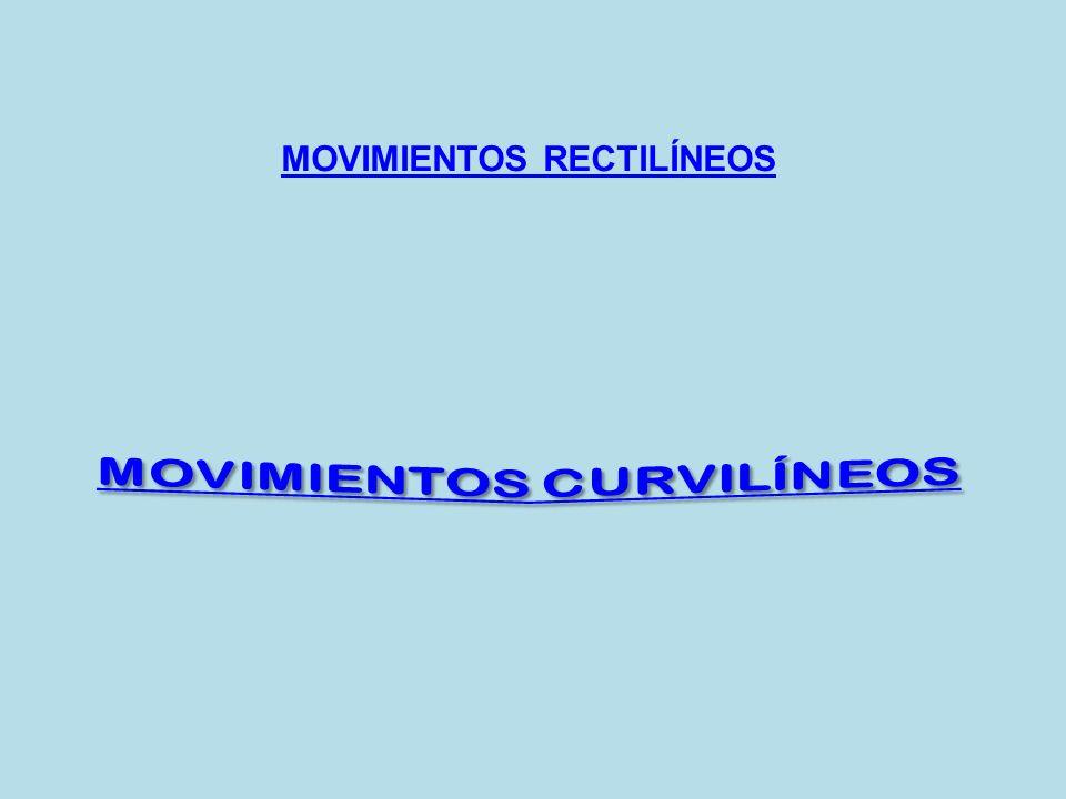 MOVIMIENTOS RECTILÍNEOS MOVIMIENTOS CURVILÍNEOS