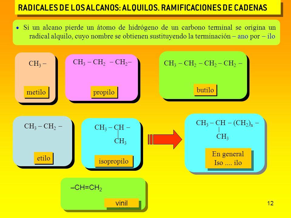 RADICALES DE LOS ALCANOS: ALQUILOS. RAMIFICACIONES DE CADENAS