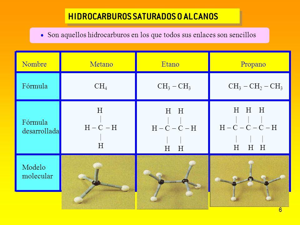 HIDROCARBUROS SATURADOS O ALCANOS