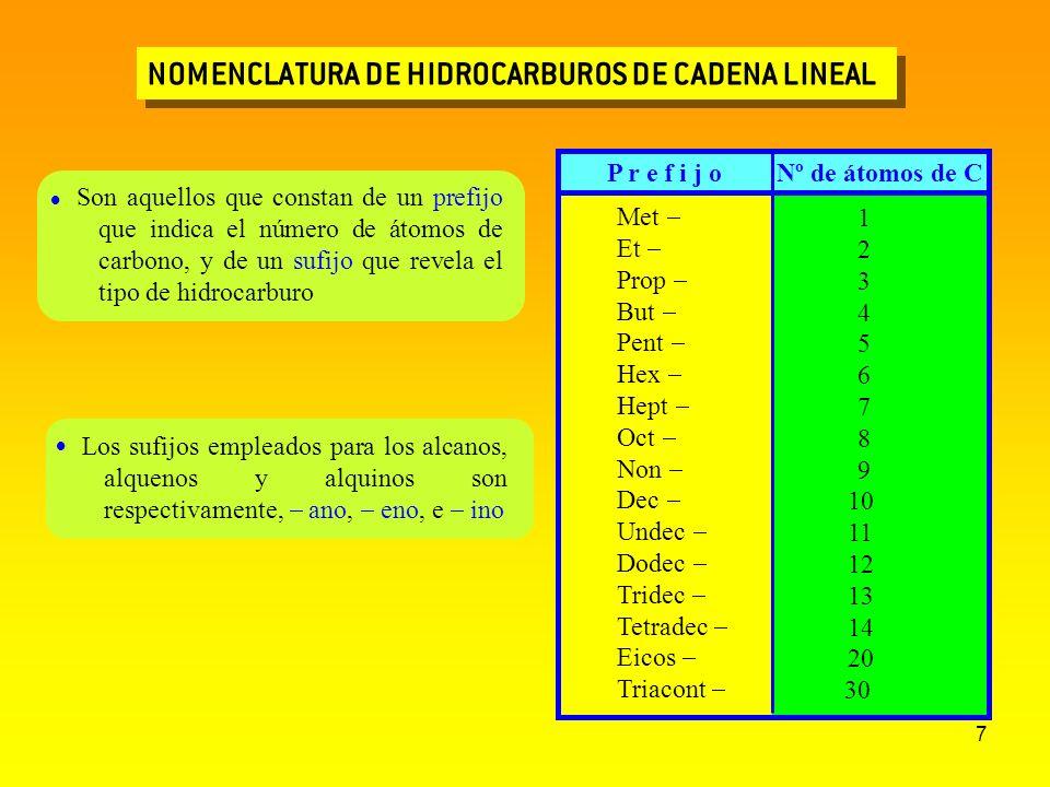 NOMENCLATURA DE HIDROCARBUROS DE CADENA LINEAL