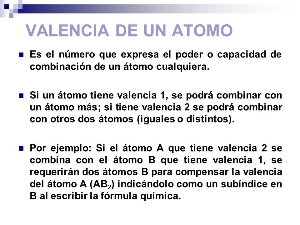 VALENCIA DE UN ATOMO Es el número que expresa el poder o capacidad de combinación de un átomo cualquiera.