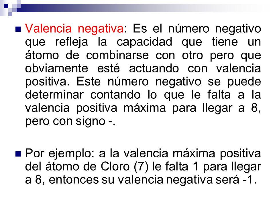 Valencia negativa: Es el número negativo que refleja la capacidad que tiene un átomo de combinarse con otro pero que obviamente esté actuando con valencia positiva. Este número negativo se puede determinar contando lo que le falta a la valencia positiva máxima para llegar a 8, pero con signo -.