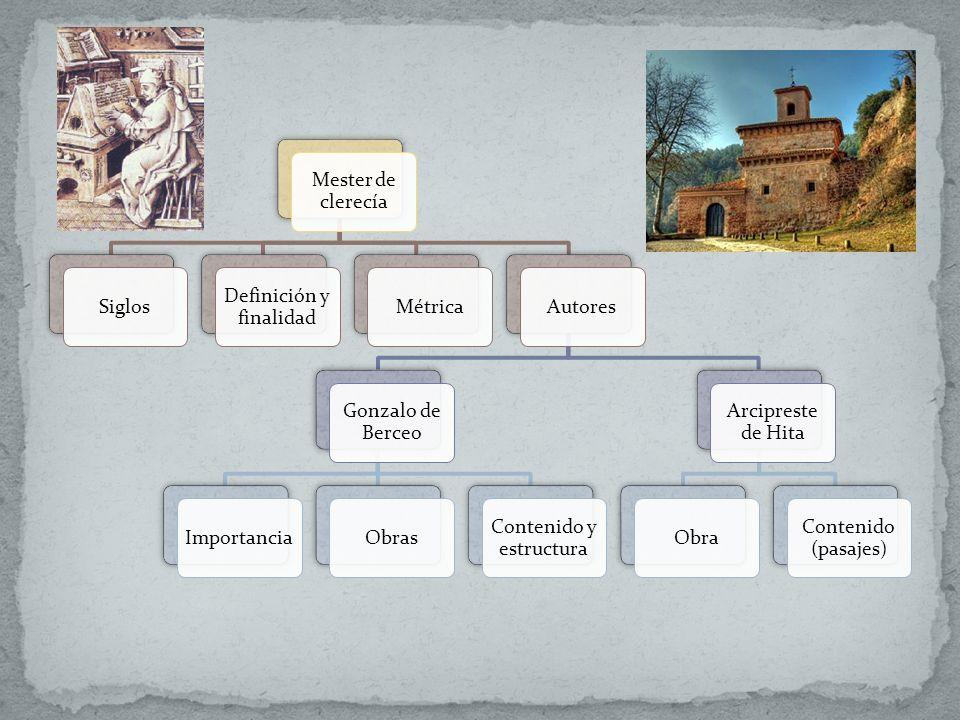 Definición y finalidad Métrica Autores Gonzalo de Berceo Importancia