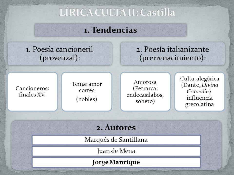 LÍRICA CULTA II: Castilla