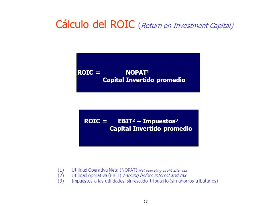 Cálculo del ROIC (Return on Investment Capital)