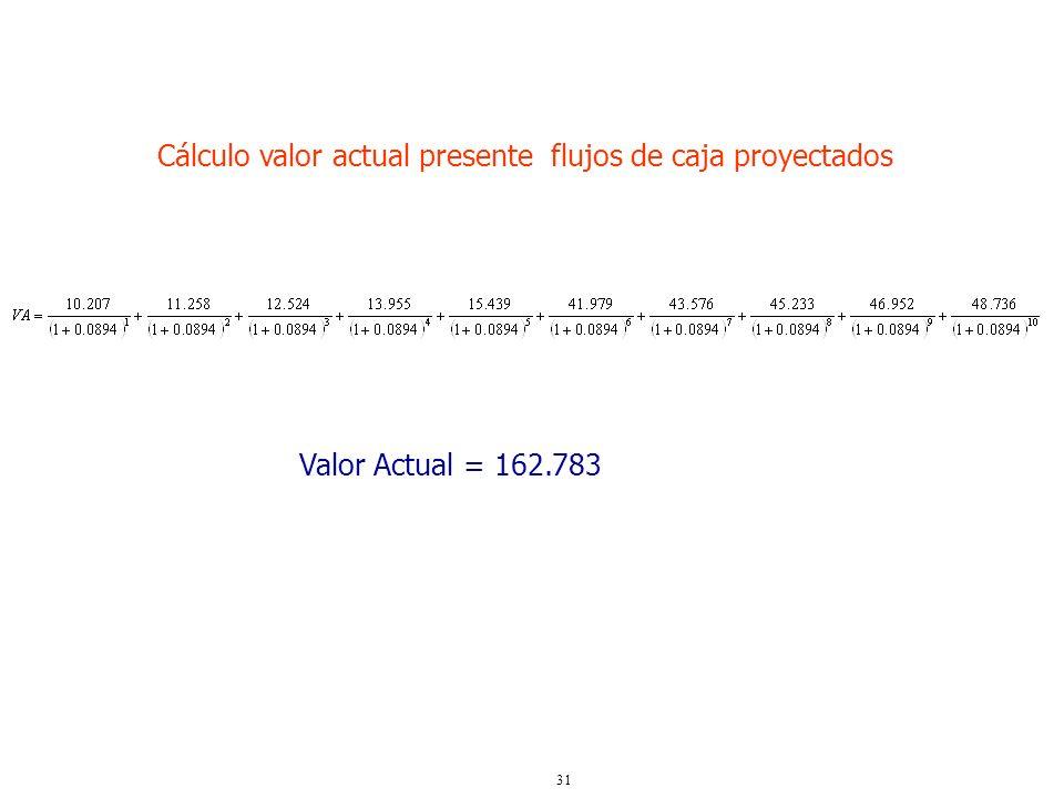 Cálculo valor actual presente flujos de caja proyectados