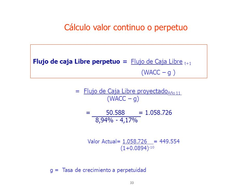 (WACC – g ) Cálculo valor continuo o perpetuo