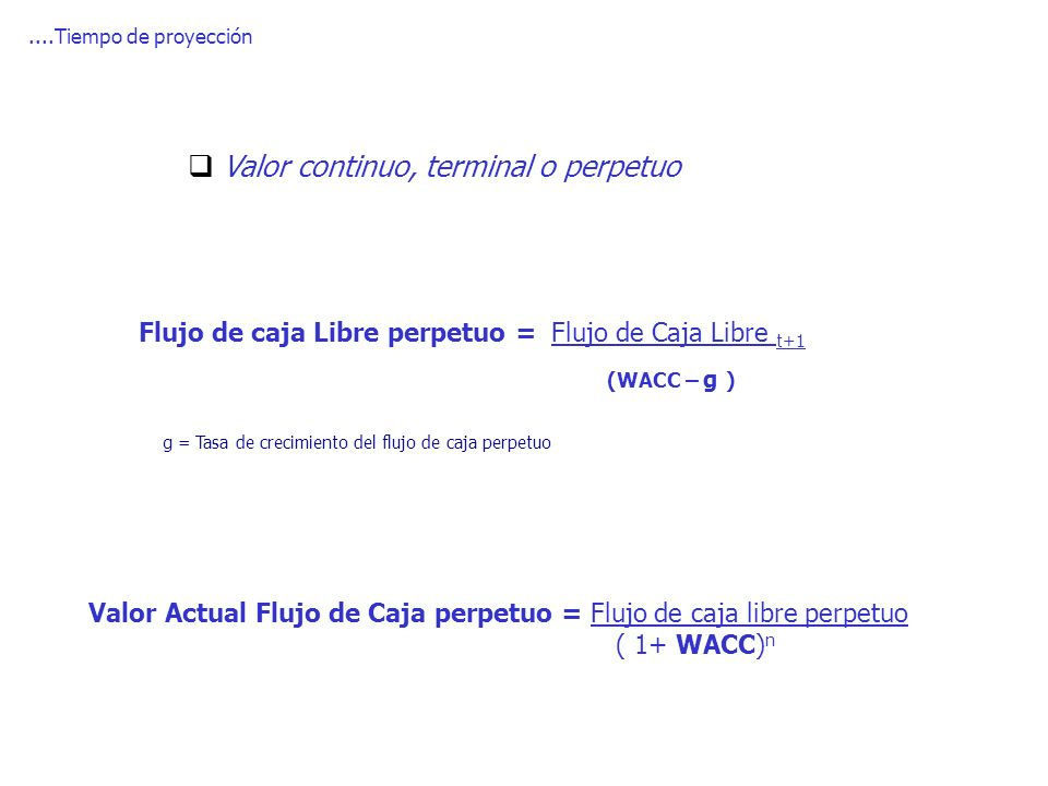 (WACC – g ) Valor continuo, terminal o perpetuo