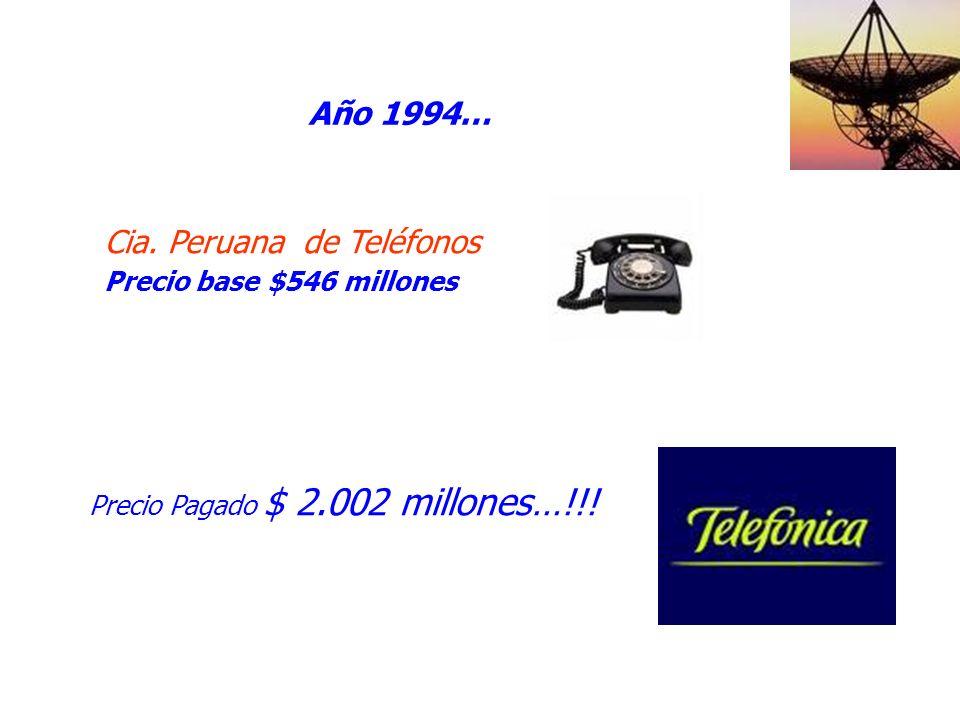 Cia. Peruana de Teléfonos