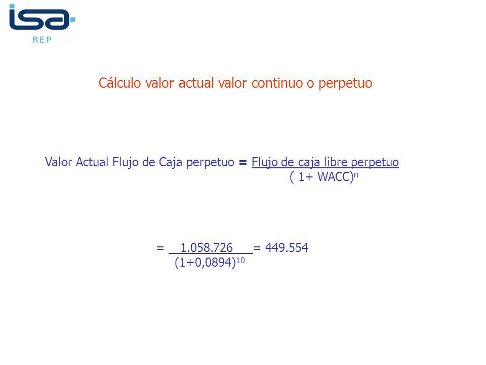 Cálculo valor actual valor continuo o perpetuo